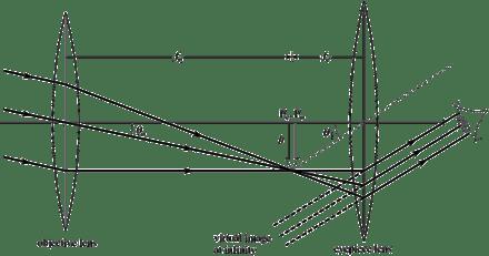 Blog – Marksphysicshelp