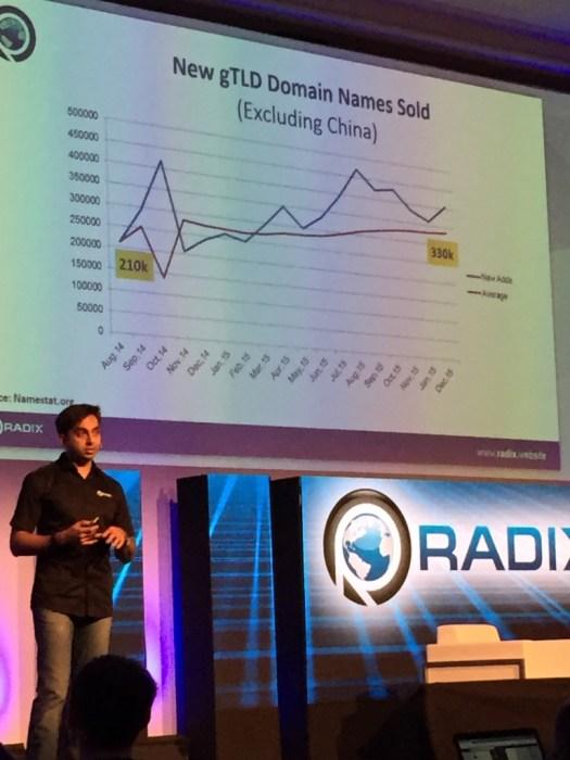 Raddix nTLD Rust 2016