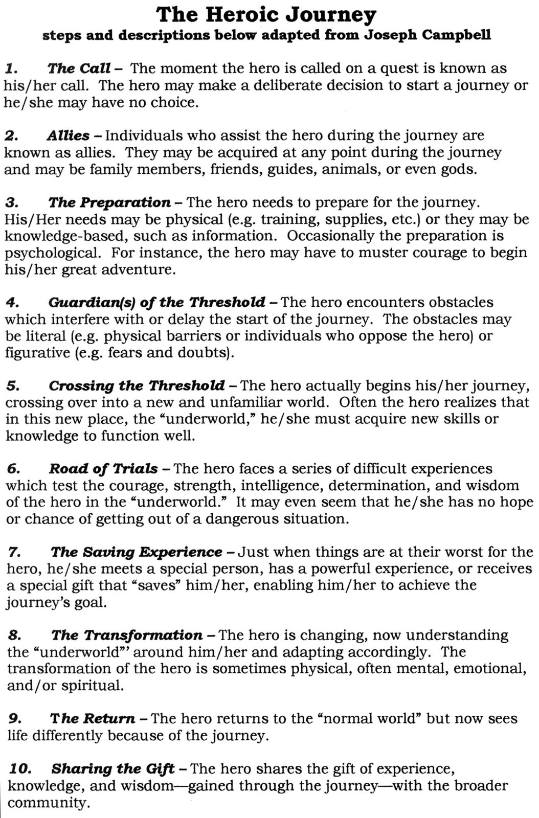 The Hero S Journey Steps And Descriptions Below Adapted