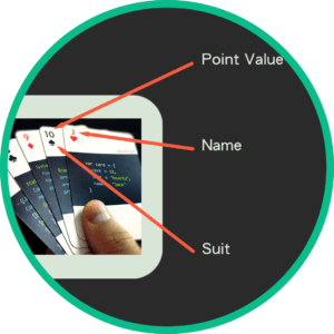 Object Oriented Programming Card Example