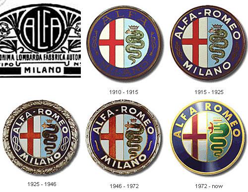 Evolução dos logotipos na industria automóvel (1/6)
