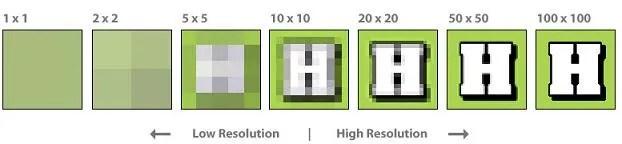 Design Guidelines on Image Resolution and Markzware FlightCheck