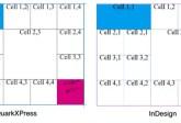 Markzware Q2ID Scheve tekst in tabelcellen