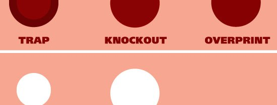 Examples of Trap, Knockout and Overprint for Screen Printing