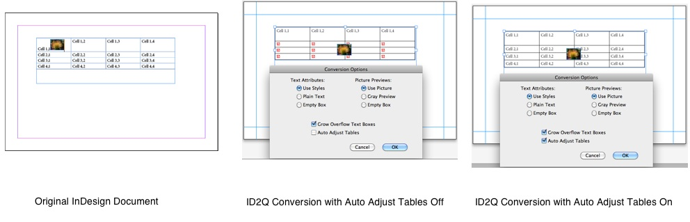 InDesign CC 2015 to QuarkXPress 2015 with Tables via Markzware ID2Q XTension file conversion software