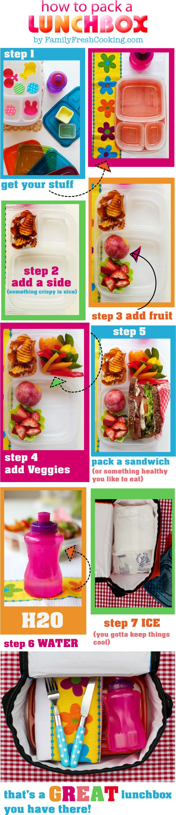 Great for Back to School & Camp! Step by Step   How to Pack a Lunchbox Quick, Easy and Healthy on MarlaMeridith.com