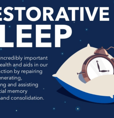 Restorative Sleep Is That Even Possible?