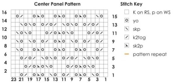 Center Panel Pattern_chart_key