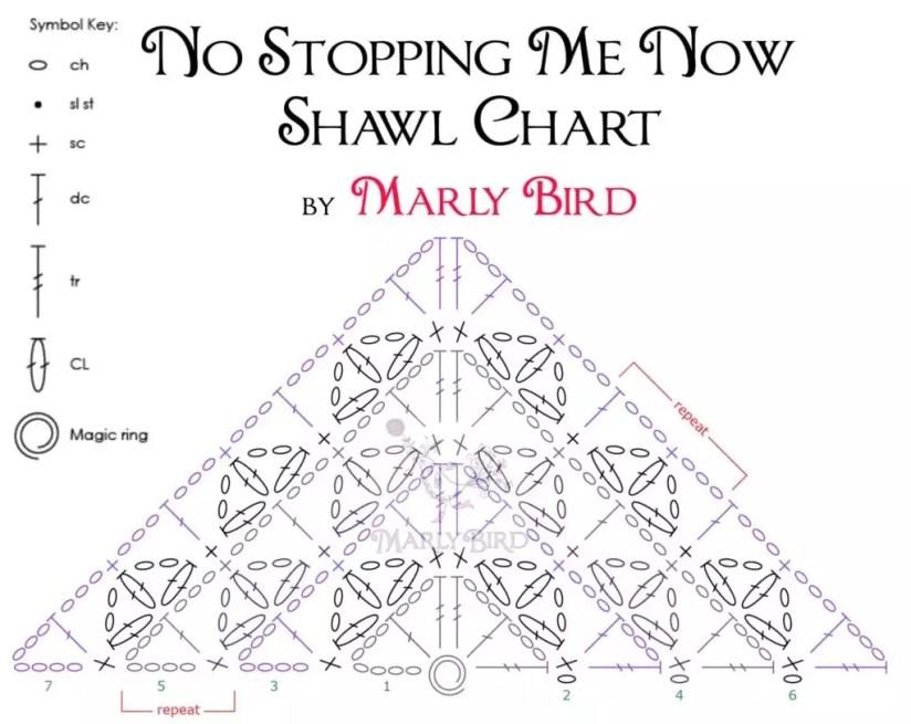 NoStoppingMeNow_Free Crochet Shawl Pattern and Chart