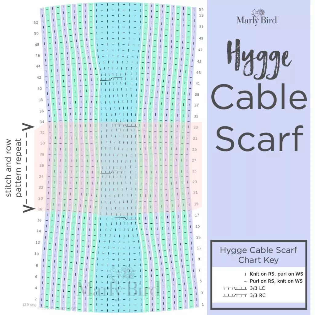 Free Knit Pattern Hygge Cable Scarf by Marly Bird Full Chart and Key