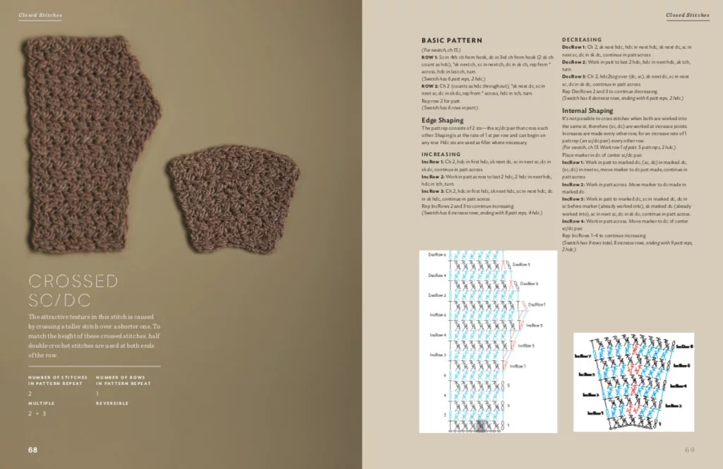 Book Excerpt from Crochet Every Way Stitch Dictionary