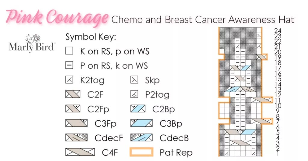 Crown Cable Pattern Chart | Pink Courage Chemo and Breast Cancer Awareness Hat Pattern
