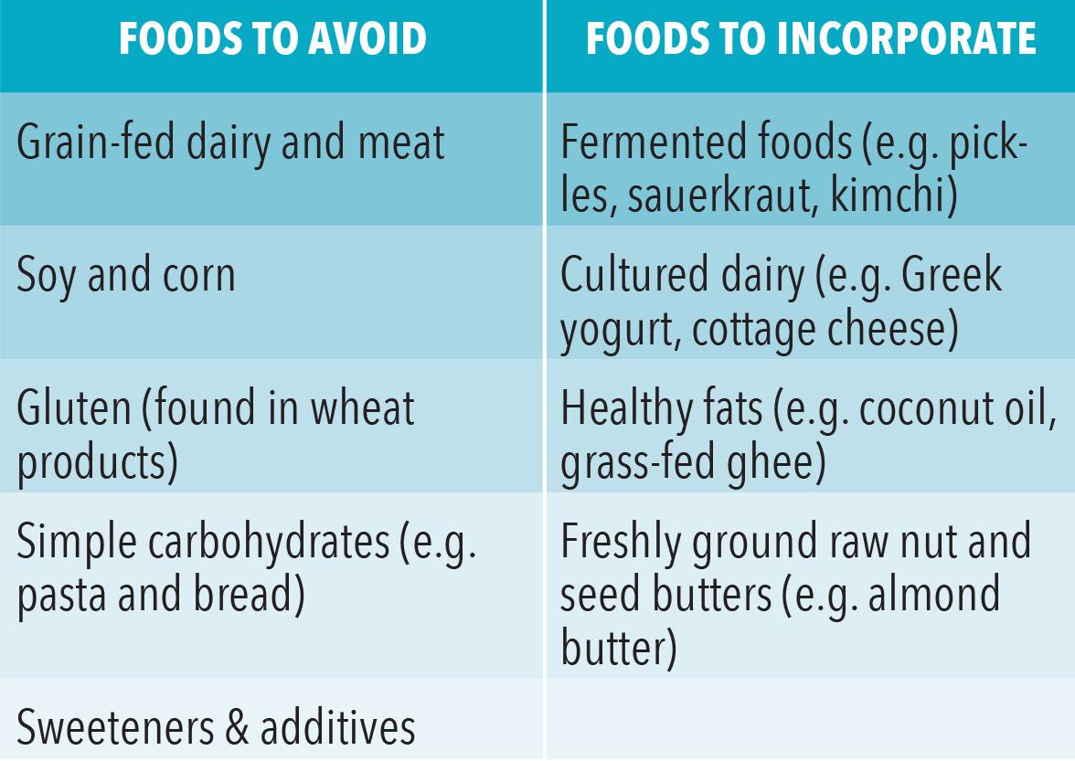 Red Dye Allergy Food List