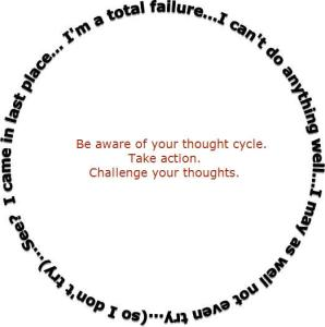 negative thoughts in a circle