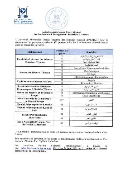 جامعة عبد المالك السعدي: مباريات لتوظيف 40 منصب