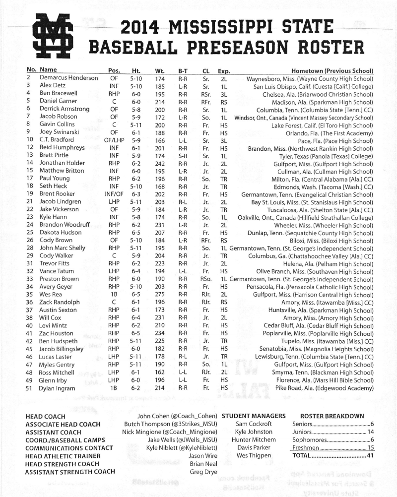 Miss St Football Roster