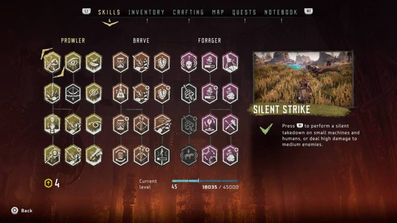 Horizon Zero Dawn Inventory