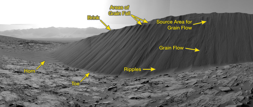 This view from NASA's Curiosity Mars Rover shows the downwind side of