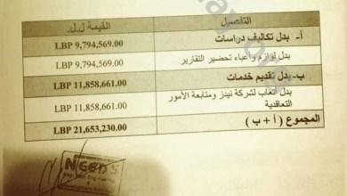 Photo of بالأرقام : مستشارون بمخصصات خيالية في وزارة الطاقة