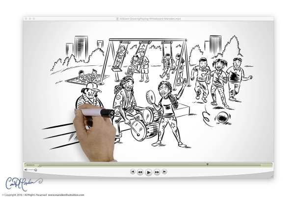 Playing / Growing - Whiteboard Video Production