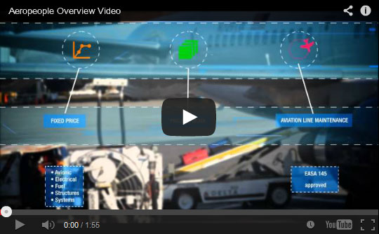 Aeropeople Video Thumbnail