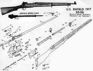 P14 / M1917