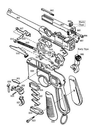 Mauser 1896 'Broomhandle'