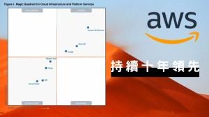 Amazon Web Services 持續十年領先雲端服務 | MARStree