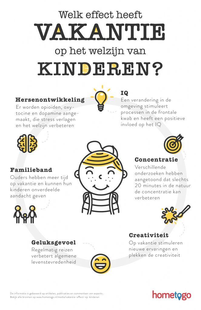 infographic Het-effect-van-vakantie-op-kinderen