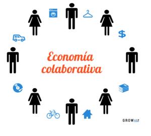 economc3ada-colaborativa-1