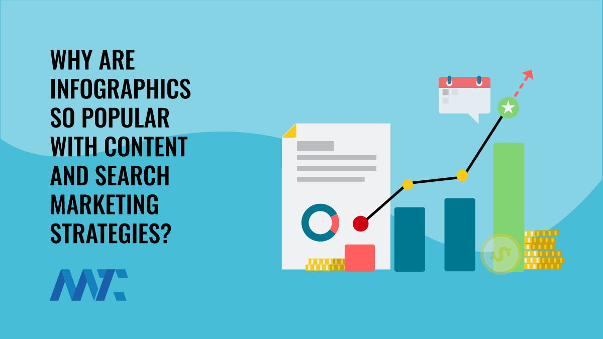 Why Are Infographics So Popular? Hint: Content, Search, Social, and Conversions!
