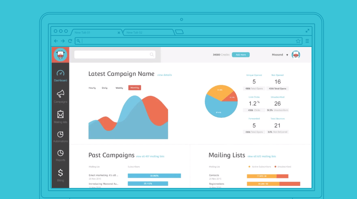 Moosend: Email Marketing & Automations