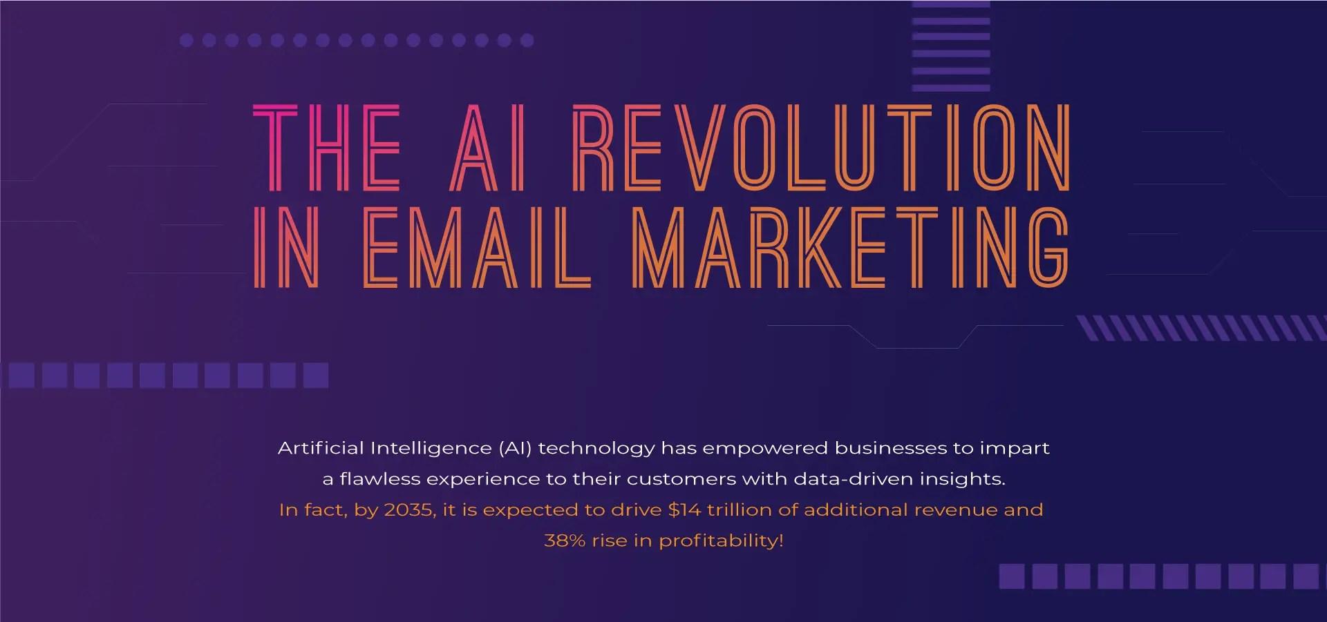 7 Ways that AI is Revolutionizing Email Marketing