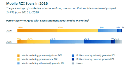 via Salesforce Research