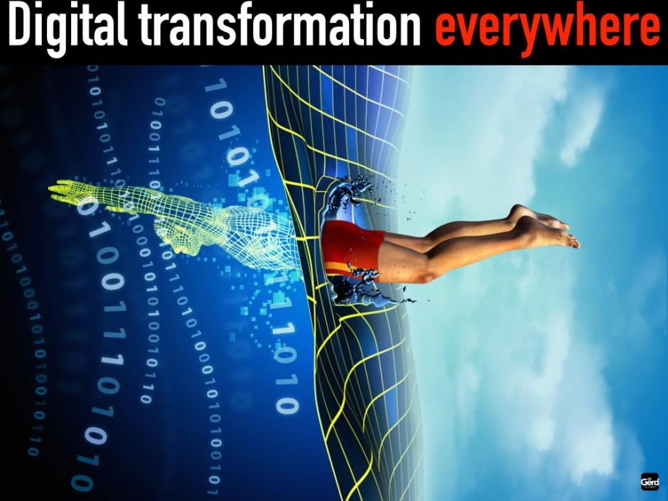"""Revel Partners Adobe to """"Keep Innovation Flywheel Spinning"""" in B2B Digital Transformation"""