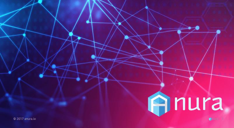 Meet Anura, the Next-Gen Technology to Combat Fraudulent Traffic Using Audience Analytics