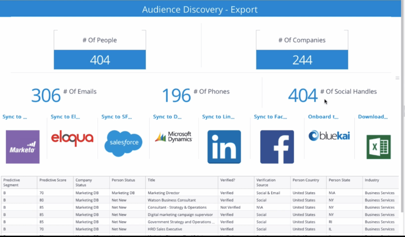 Leadspace- Audience Discovery- CRM Export