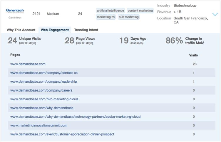 Web Engagement