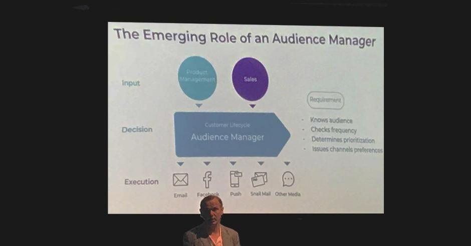 Artificial intelligence and machine learning dominated DMEXCO 2018