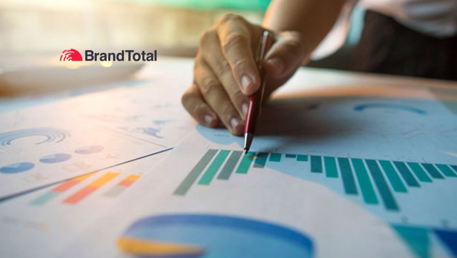 BrandTotal Raises $6 Million in Series A Round to Expand Rollout of Agile Marketing Platform