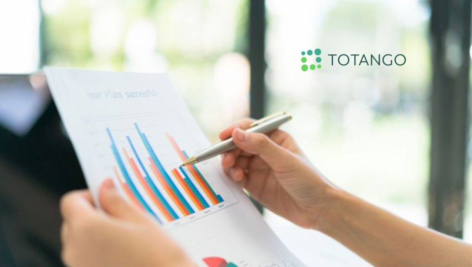 Totango Integrates Solutions with SAP to Enable the Customer Centered Enterprise