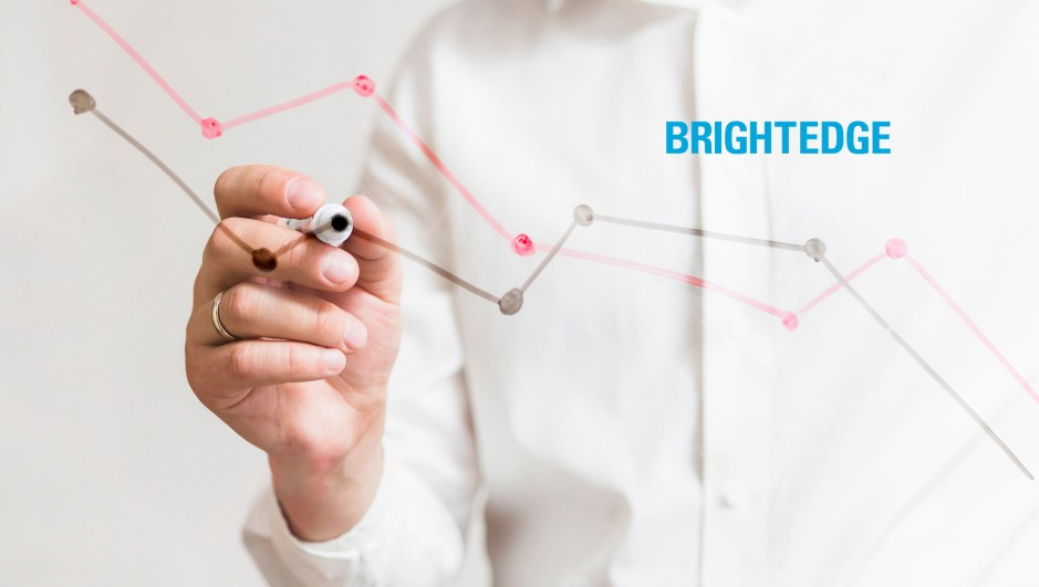 BrightEdge Success in Cleveland Sees Triple Digit Growth