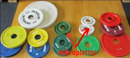 mikroplattor