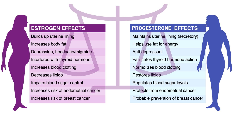 hormonspiral olika märken