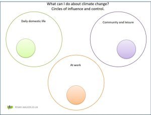 WHAT CAN I DO, TO CALM THE CLIMATE?