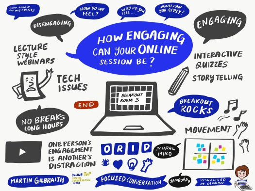 How engaging can your online session be?- Carolyn Xie sketchnote