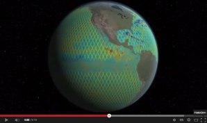 Video om klimatförändringar från IPCC