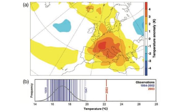 Värmebölja i Europa 2003