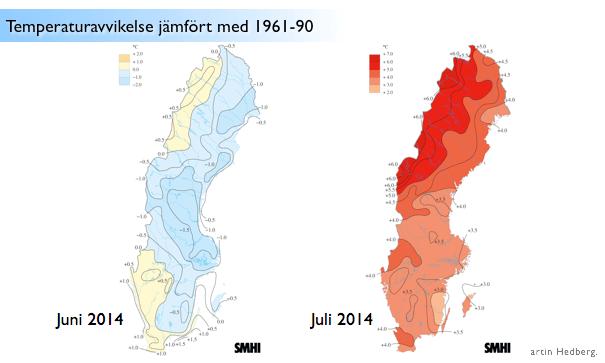 SMHI juni och Juli 2014