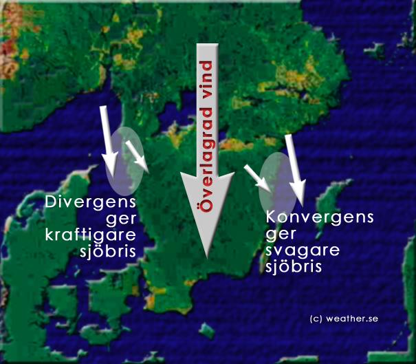 Hur kan divergens och konvergens påverka sjöbrisen?